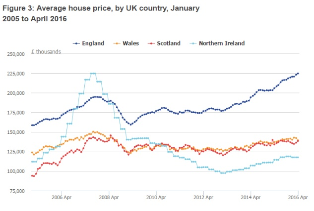 Inside Housing News House Prices Grow 82 In A Year
